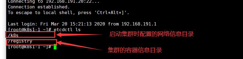 Backup of etcd data in k8s